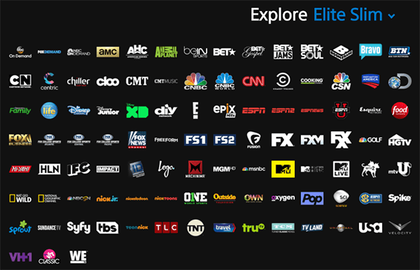 Elite Slim channel selection