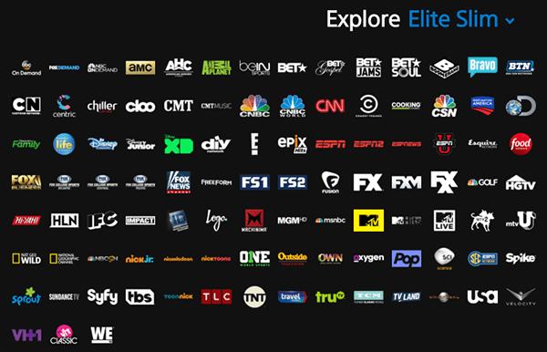 Elite Slim channel selection