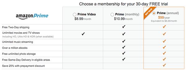 Prime options