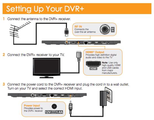DVRplus setup